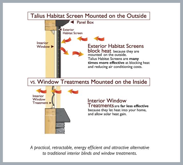 Sound shade and shutter retractable screens - Interior vs exterior solar screens ...